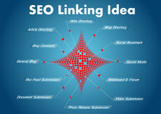 Search Engine Optimization Linking Idea. Infographic about SEO or Search Engine Optimization in term of linking idea. Business chart idea for online marketing Royalty Free Stock Image