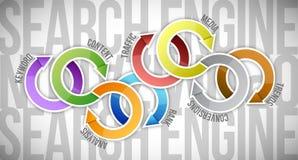 Search engine optimization model illustration Royalty Free Stock Images