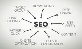 Search engine Optimization terms Stock Photo