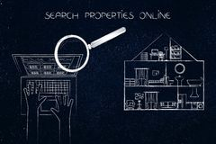 Laptop user browsing ads next to house for sale with view into t. Search properties online: laptop user browsing ads next to house for sale with view into the Royalty Free Stock Photos
