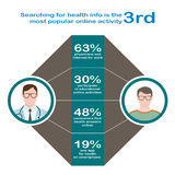 Searching for health. Infographics in flat style. Interaction of the patient with glasses and a sweater Royalty Free Stock Photos