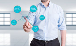 Searching for perfect job concept royalty free stock photo