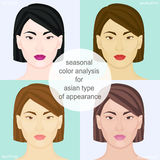 Seasonal color analysis for asian type of appearance. Set of  girls Stock Photography