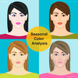 Seasonal color analysis. Set of  girls with different types of female appearance. For your design Royalty Free Stock Photo