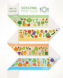 Seasonal food and produce guide. Vegetables and fruits icons set and seasons infographics on nutrition and farming Royalty Free Stock Images