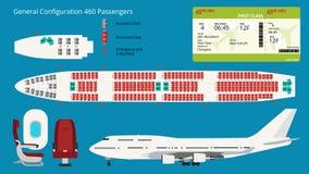 Seat för Boeing flygplan översikt royaltyfri foto