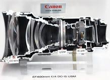 Secção transversal da lente zoom de Canon fotografia de stock royalty free