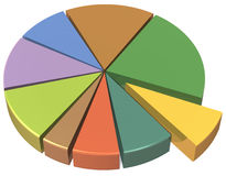 Sección del gráfico de sectores Foto de archivo