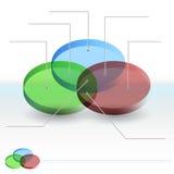 secciones del diagrama de 3D Venn Imagen de archivo libre de regalías