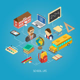 Secondary school isometric concept poster Royalty Free Stock Photo
