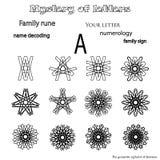 Secret des mots, amulette personnelle d'astrologie de runes Photos stock