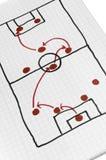 Secret soccer tactic plan Stock Photo
