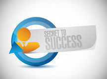 Secret to success avatar cycle sign concept Stock Photography