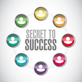 Secret to success connections sign Stock Photography