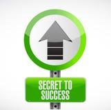 secret to success road sign concept Stock Photos