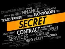 Secret word cloud Stock Image