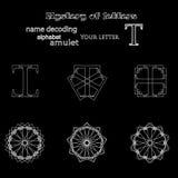 Secret of words, runes astrology personal amulet. Cabbalism, numerology esoterics Stock Image