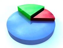 secteur de graphique de gestion Photo stock