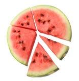 sections vattenmelonen Arkivfoton