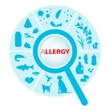 Sector with allergens Royalty Free Stock Images