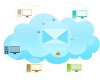 Secure connected computers via internet cloud Stock Photography