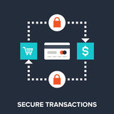 Secure transactions Royalty Free Stock Images