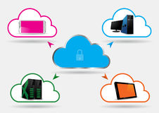 Secured Cloud Computing - Vector Illustration Royalty Free Stock Photo