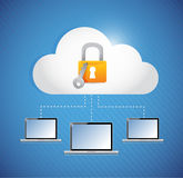 Secured laptop and cloud storage connection. Stock Images