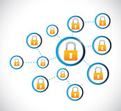 Secured network connection diagram Stock Image