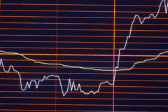 Securities trading charts. China's stock; Securities and Exchange stock photos