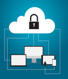 Security cloud server with gadgets and relations. Vector illustration, flat designe Stock Image