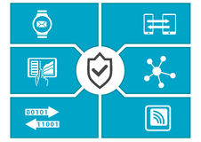 IT security concept for mobile devices. Royalty Free Stock Image