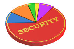 Security concept with Pie Chart, 3D rendering Royalty Free Stock Images
