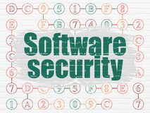 Security concept: Software Security on wall background. Security concept: Painted green text Software Security on White Brick wall background with Scheme Of Stock Photo