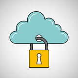Security data concept cloud information icon Royalty Free Stock Images