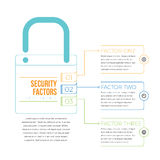 Security Factors Infographic Stock Photos