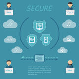 Security icons for web development Royalty Free Stock Photography