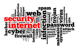 Security internet text concept Stock Photography