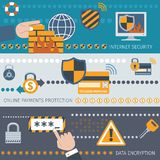 Security line banners set Royalty Free Stock Images