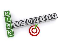 Security risk Royalty Free Stock Images
