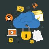 Security system design. Stock Photos