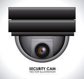 Security system Stock Images