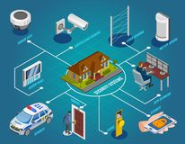 Security Systems Isometric Flowchart stock illustration