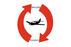 Security vs. Freedom In Air Travel. Two arrows that make a circle with the words'security' and 'freedom' with an airplane in the middle vector illustration
