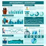 Sedentary Infographics Set Royalty Free Stock Photography