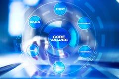 Sedno ceni biznesu i technologii pojęcie na wirtualnym ekranie ilustracji