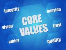 Sedno wartości i biznesowi pojęć słowa w sześciokątach ilustracji