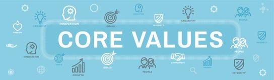 Sedno wartości Zarysowywają ikony w osoby i kolaborować myśleć i/ ilustracja wektor