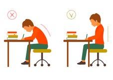 Seduta della posizione corretta e sbagliata del corpo Fotografia Stock