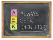 Always seek knowledge - ASK Stock Photos